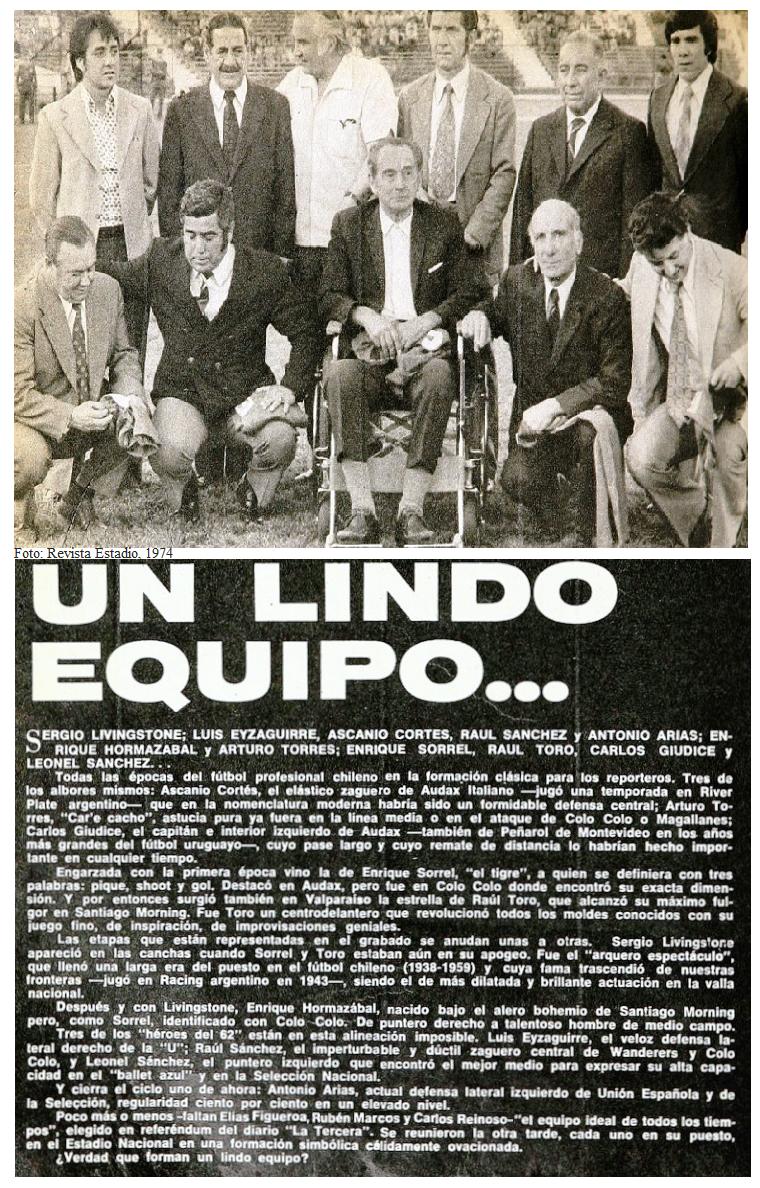 Selección Histórica de Chile