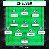 Chelsea XI vs arsenal.jpg