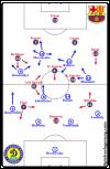 Dynamo_FCBMD3_Movements1.png